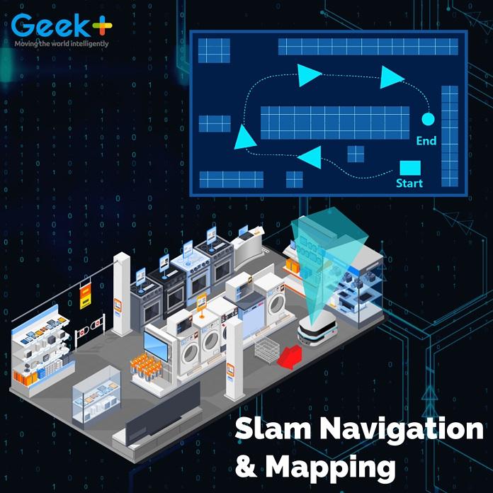 Geek+ SLAM