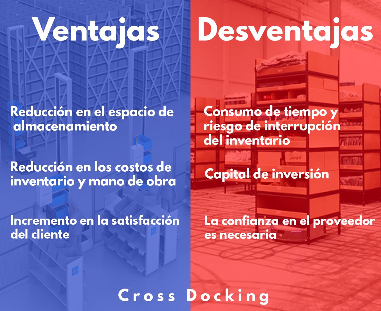 Desventajas y ventajas del cross docking